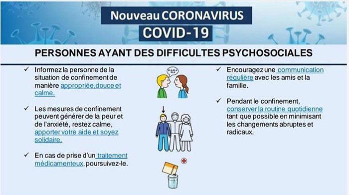 Mesures de prévention en EHPAD : Personnes ayant des difficultés psychosociales